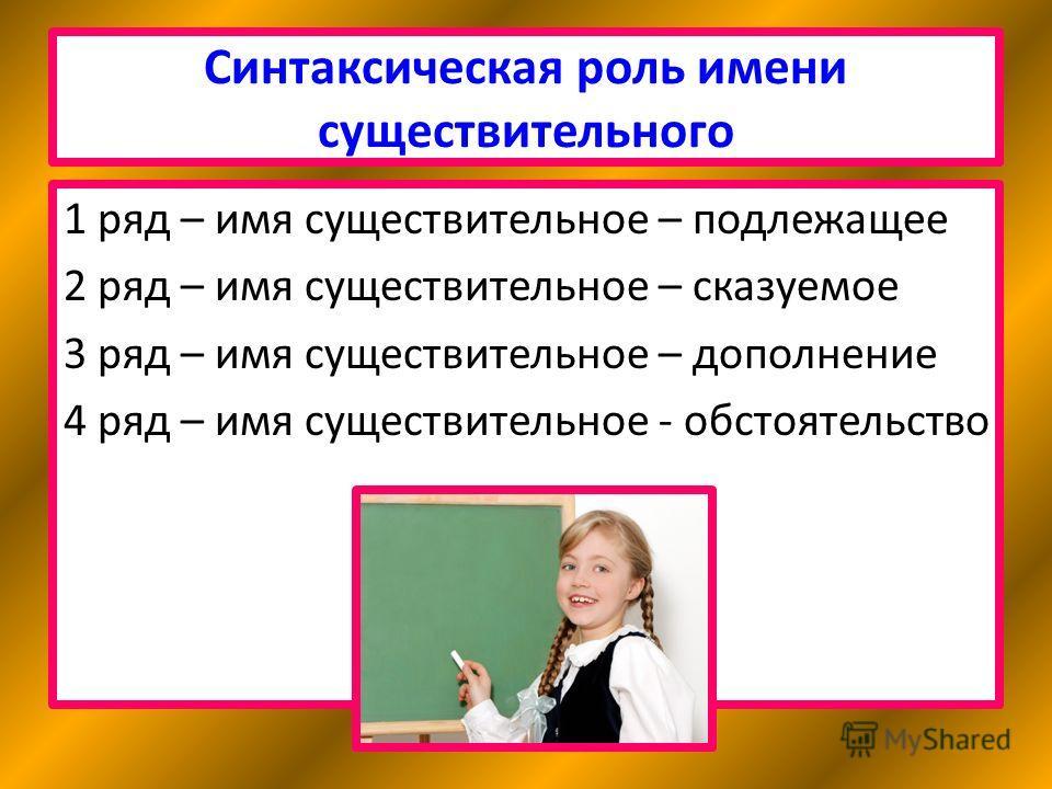 Синтаксическая роль имени существительного 1 ряд – имя существительное – подлежащее 2 ряд – имя существительное – сказуемое 3 ряд – имя существительное – дополнение 4 ряд – имя существительное - обстоятельство