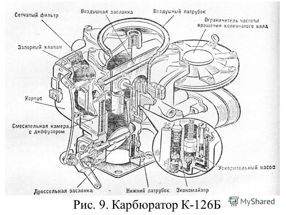 Рис. 9. Карбюратор К-126Б