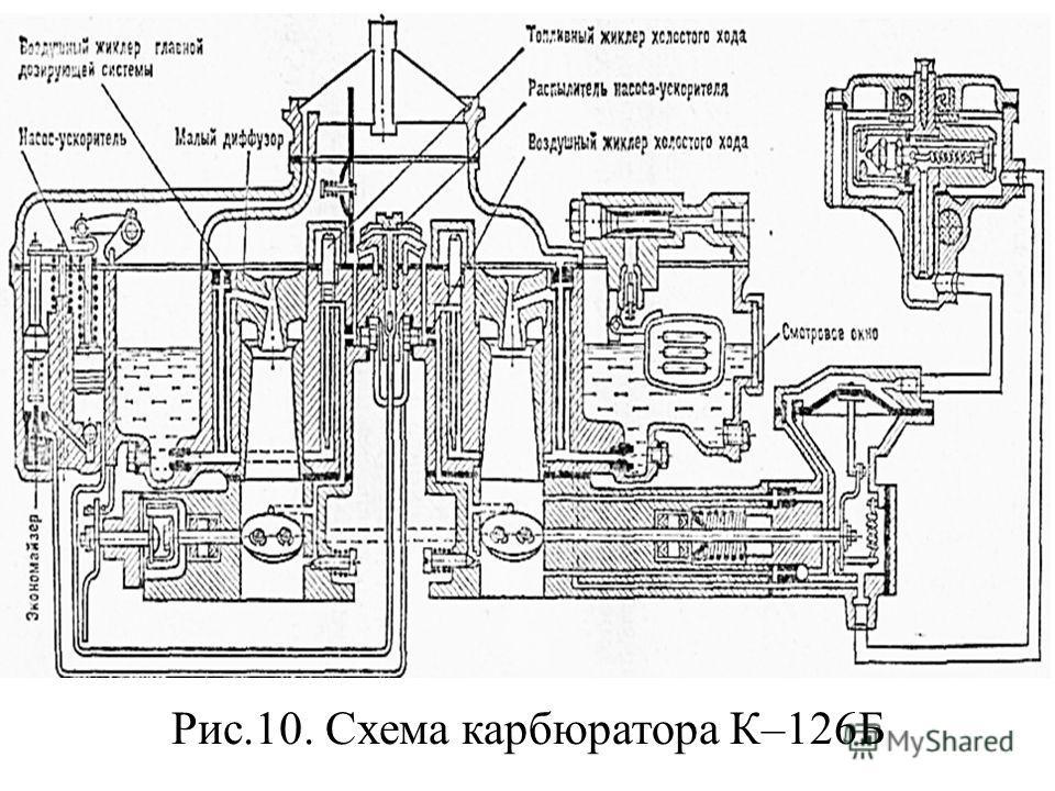 Рис.10. Схема карбюратора К–126Б