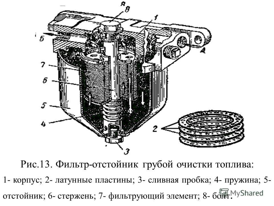 Рис.13. Фильтр-отстойник грубой очистки топлива: 1- корпус; 2- латунные пластины; 3- сливная пробка; 4- пружина; 5- отстойник; 6- стержень; 7- фильтрующий элемент; 8- болт.