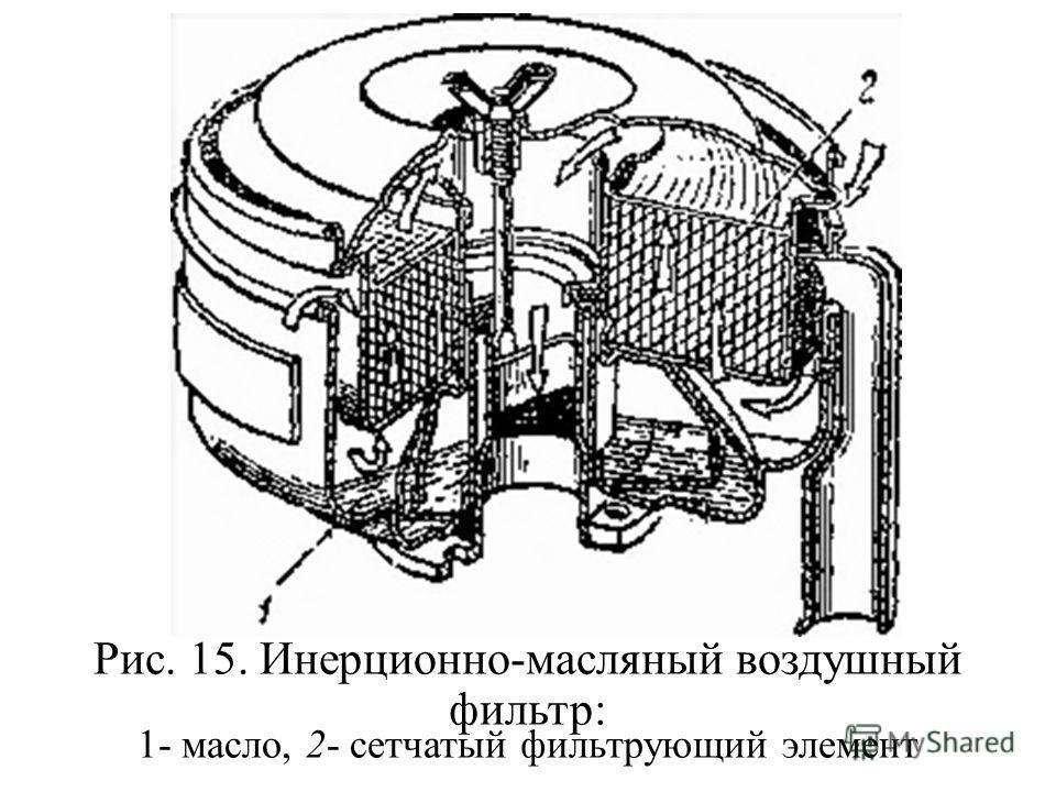 Рис. 15. Инерционно-масляный воздушный фильтр: 1- масло, 2- сетчатый фильтрующий элемент