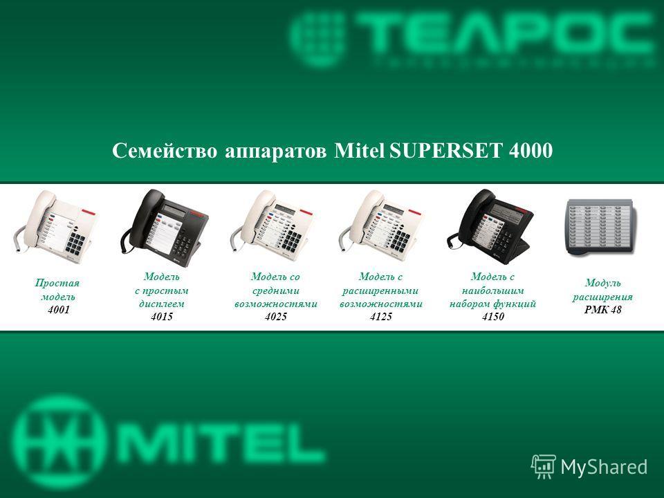 Простая модель 4001 Модель с простым дисплеем 4015 Модель с расширенными возможностями 4125 Модель со средними возможностями 4025 Модель с наибольшим набором функций 4150 Модуль расширения РМК 48 Семейство аппаратов Mitel SUPERSET 4000