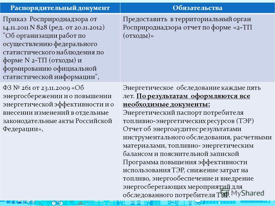Распорядительный документОбязательства Приказ Росприроднадзора от 14.11.2011 N 828 (ред. от 20.11.2012)