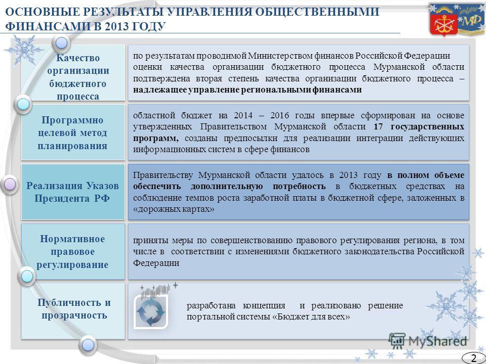 по результатам проводимой Министерством финансов Российской Федерации оценки качества организации бюджетного процесса Мурманской области подтверждена вторая степень качества организации бюджетного процесса – надлежащее управление региональными финанс