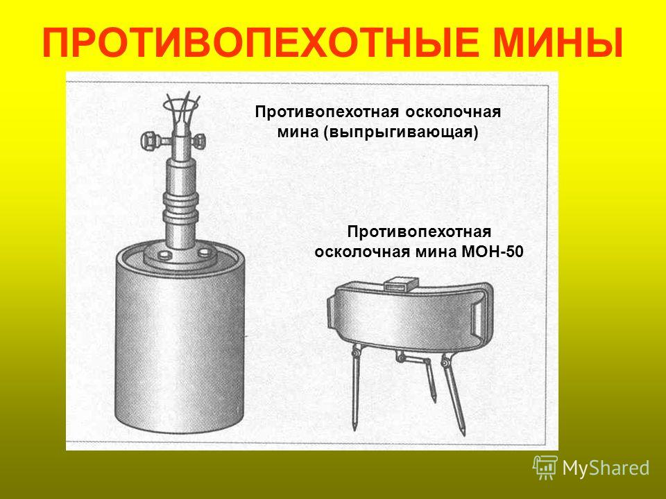 ПРОТИВОТАНКОВЫЕ МИНЫ Противотанковая мина ТМН-46 Противотанковая мина М-15
