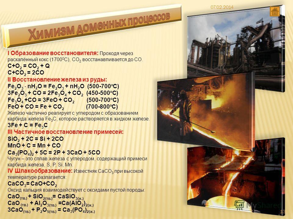 I Образование восстановителя: Проходя через раскалённый кокс (1700 0 С), CO 2 восстанавливается до СО. C+O 2 = CO 2 + Q С+CO 2 = 2CO II Восстановление железа из руды: Fe 2 O 3 nН 2 О = Fe 2 O 3 + nН 2 О (500-700 С) 3Fe 2 O 3 + CO = 2Fe 3 O 4 + CO 2 (