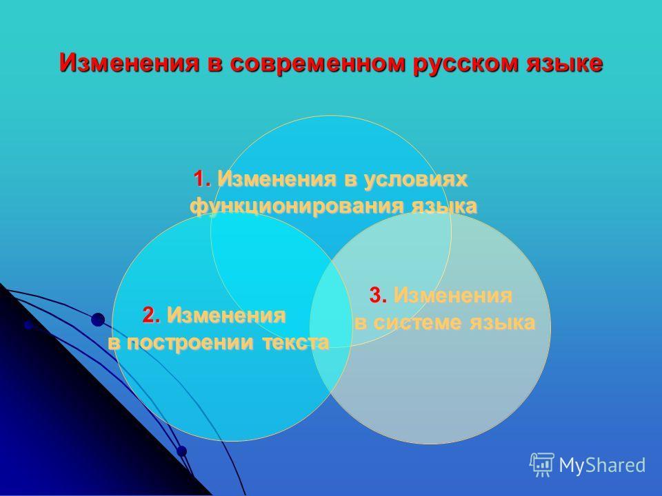 Изменения в современном русском языке 1. Изменения в условиях функционирования языка 3. Изменения в системе языка 2. Изменения в построении текста