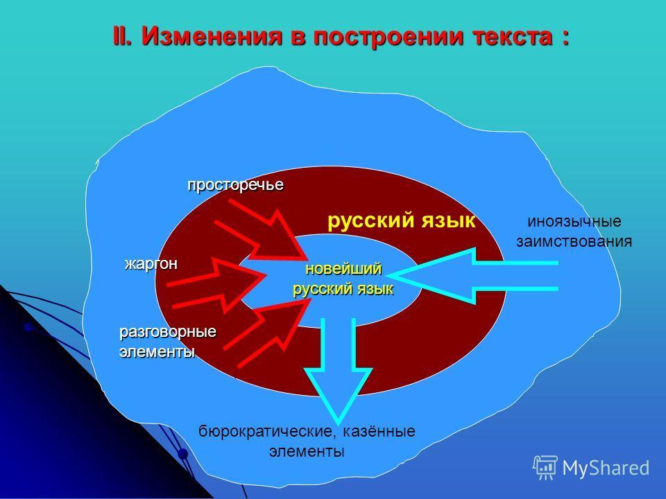II. Изменения в построении текста : новейший русский язык русский язык бюрократические, казённые элементы иноязычные заимствования просторечье жаргон разговорные элементы