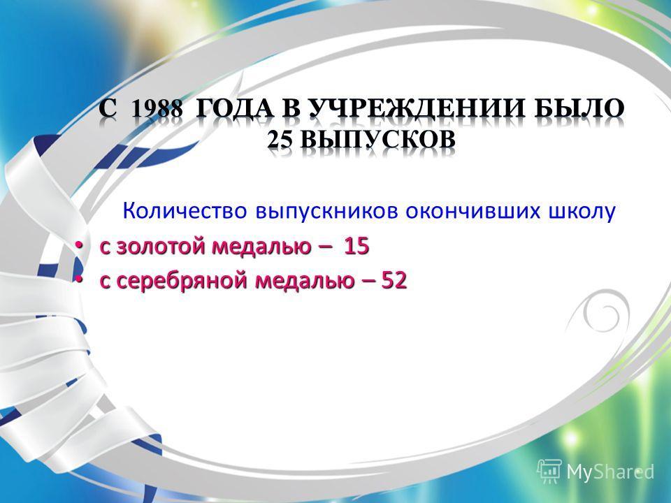 Количество выпускников окончивших школу с золотой медалью – 15 с золотой медалью – 15 с серебряной медалью – 52 с серебряной медалью – 52