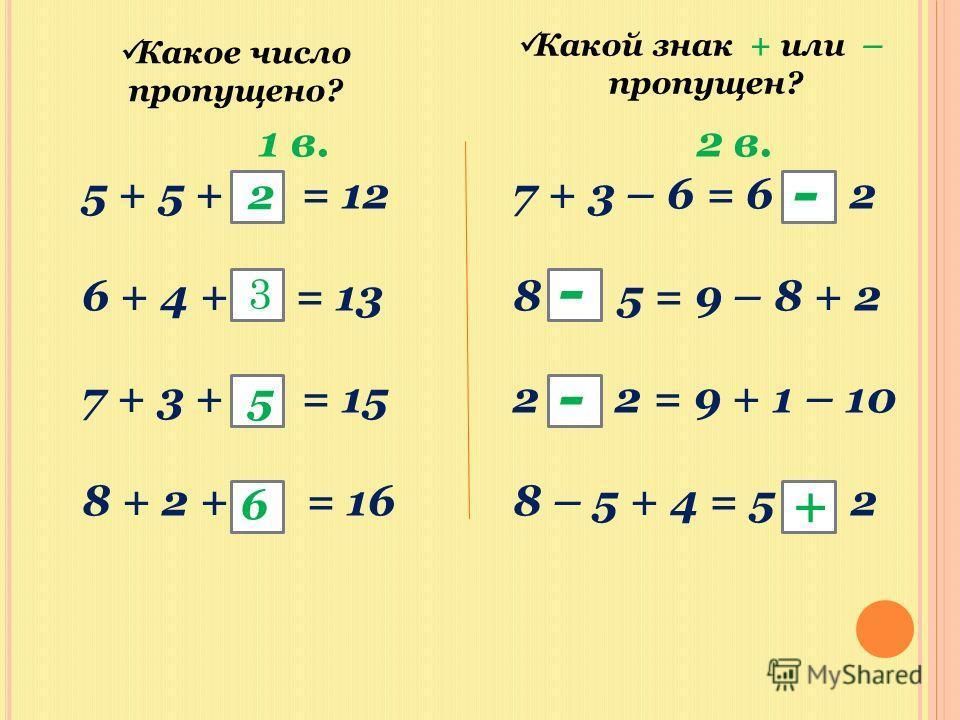 Какое число пропущено? 1 в. 5 + 5 + = 12 6 + 4 + = 13 7 + 3 + = 15 8 + 2 + = 16 Какой знак + или – пропущен? 2 в. 7 + 3 – 6 = 6 2 8 5 = 9 – 8 + 2 2 2 = 9 + 1 – 10 8 – 5 + 4 = 5 2 2 3 5 6 - - - +