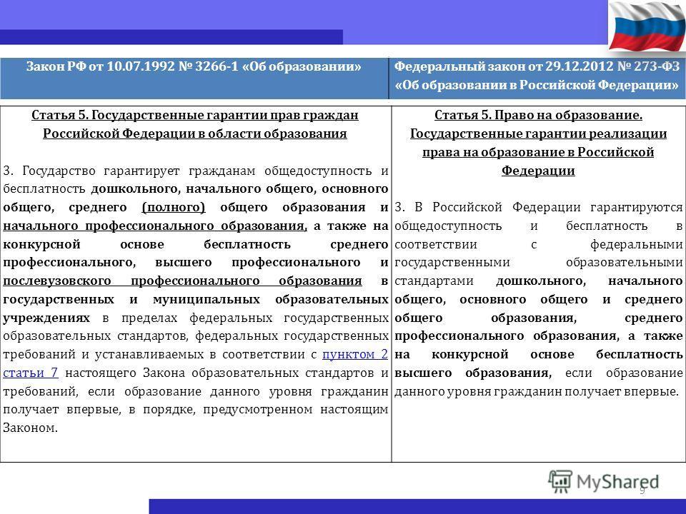 9 Статья 5. Государственные гарантии прав граждан Российской Федерации в области образования 3. Государство гарантирует гражданам общедоступность и бесплатность дошкольного, начального общего, основного общего, среднего (полного) общего образования и