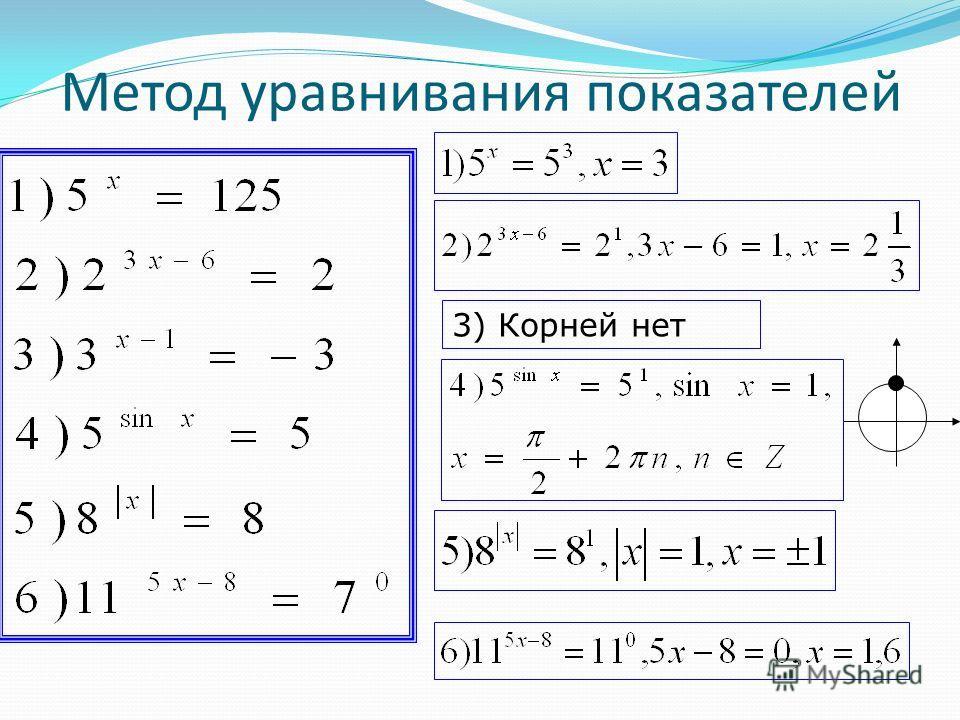 3) Корней нет Метод уравнивания показателей