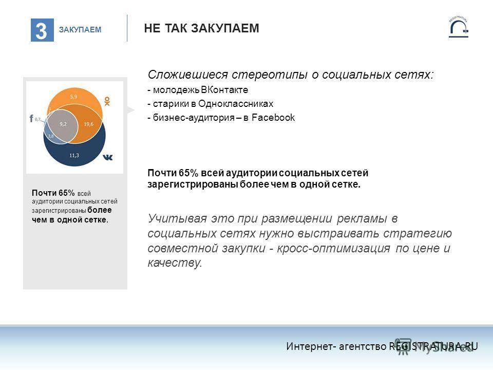 НЕ ТАК ЗАКУПАЕМ Сложившиеся стереотипы о социальных сетях: - молодежь ВКонтакте - старики в Одноклассниках - бизнес-аудитория – в Facebook Почти 65% всей аудитории социальных сетей зарегистрированы более чем в одной сетке. Учитывая это при размещении