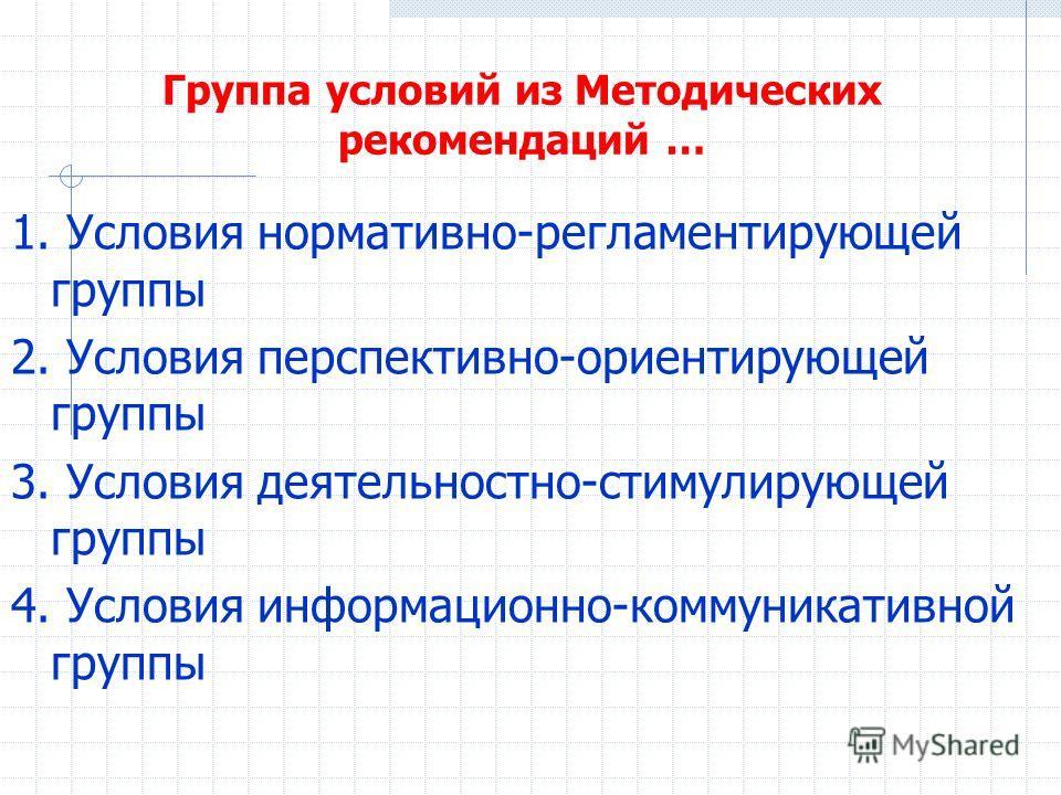 Группа условий из Методических рекомендаций … 1. Условия нормативно-регламентирующей группы 2. Условия перспективно-ориентирующей группы 3. Условия деятельностно-стимулирующей группы 4. Условия информационно-коммуникативной группы