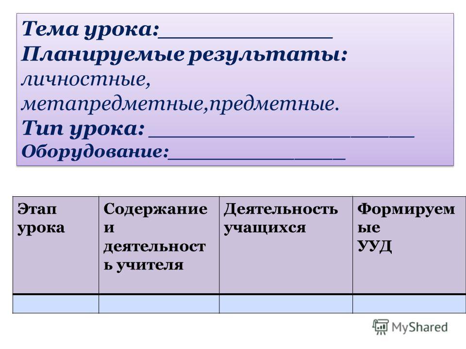 Тема урока:____________ Планируемые результаты: личностные, метапредметные,предметные. Тип урока: _____________________ Оборудование:______________ Тема урока:____________ Планируемые результаты: личностные, метапредметные,предметные. Тип урока: ____
