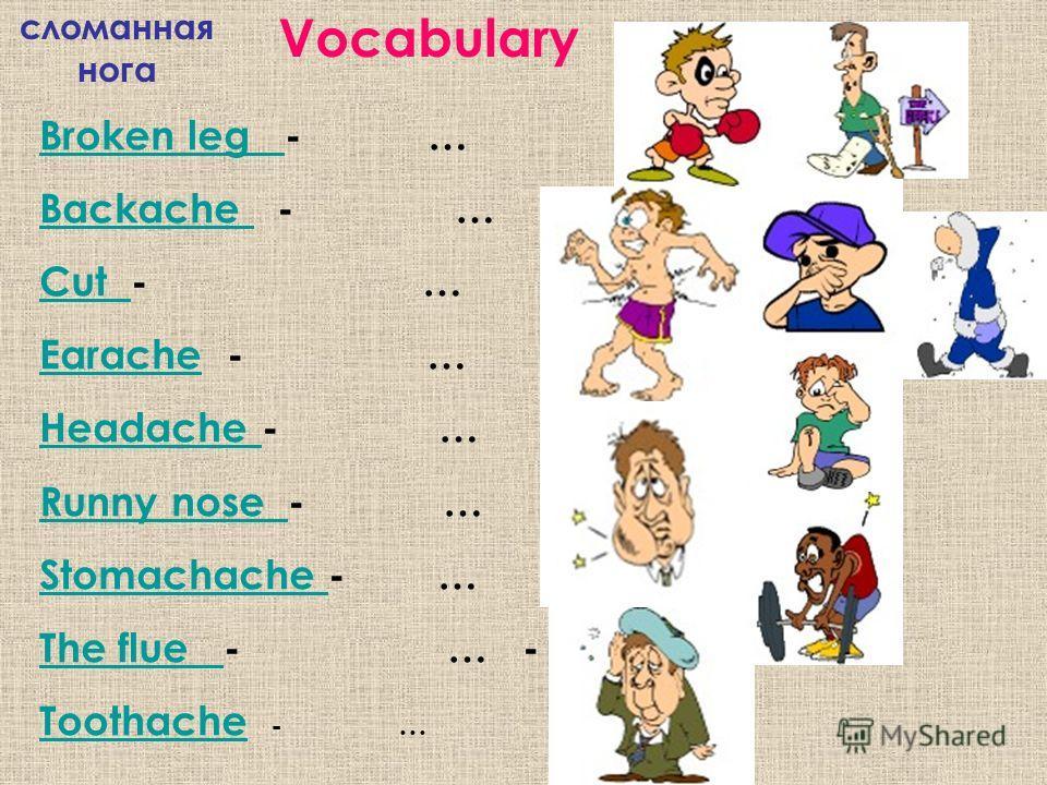 Vocabulary Broken leg Broken leg - … Backache Backache - … Cut Cut - … EaracheEarache - … Headache Headache - … Runny nose Runny nose - … Stomachache Stomachache - … The flue The flue - … - … ToothacheToothache - … сломанная нога