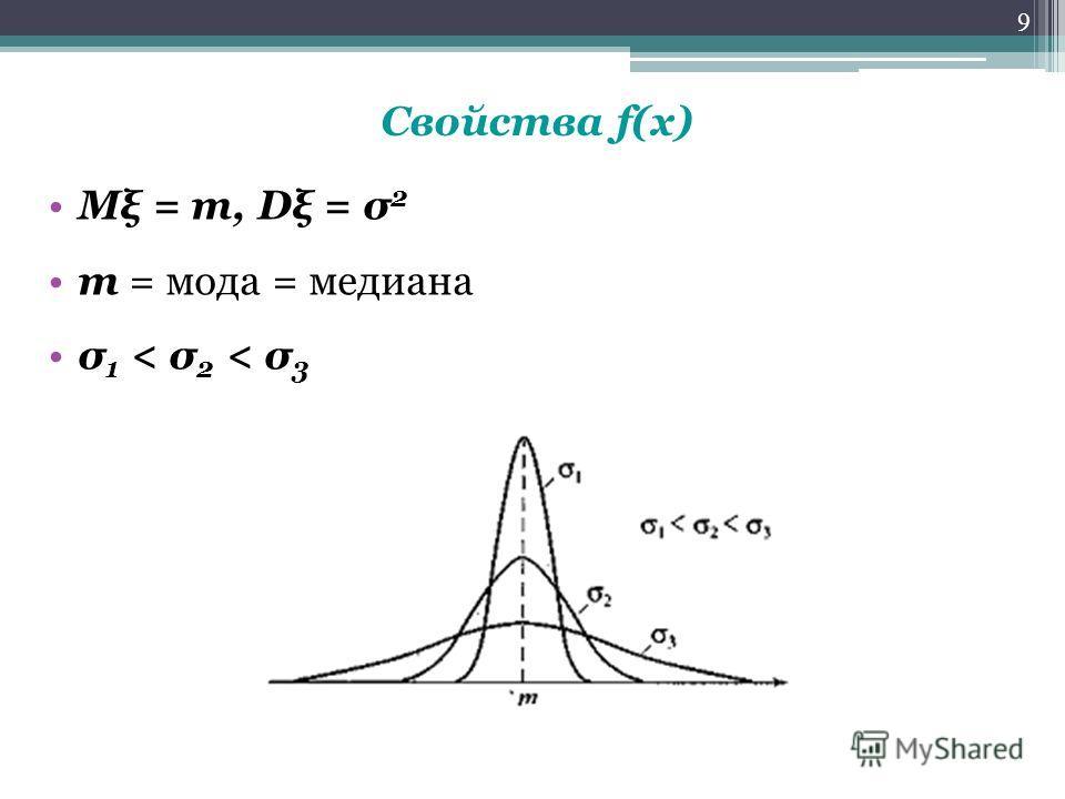 Свойства f(x) Mξ = m, Dξ = σ 2 т = мода = медиана σ 1 < σ 2 < σ 3 9