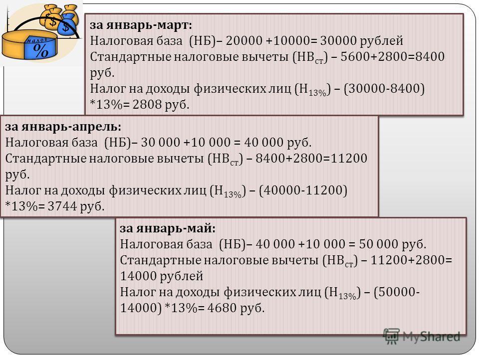 за январь - март : Налоговая база ( НБ )– 20000 +10000= 30000 рублей Стандартные налоговые вычеты ( НВ ст ) – 5600+2800=8400 руб. Налог на доходы физических лиц ( Н 13% ) – (30000-8400) *13%= 2808 руб. за январь - март : Налоговая база ( НБ )– 20000
