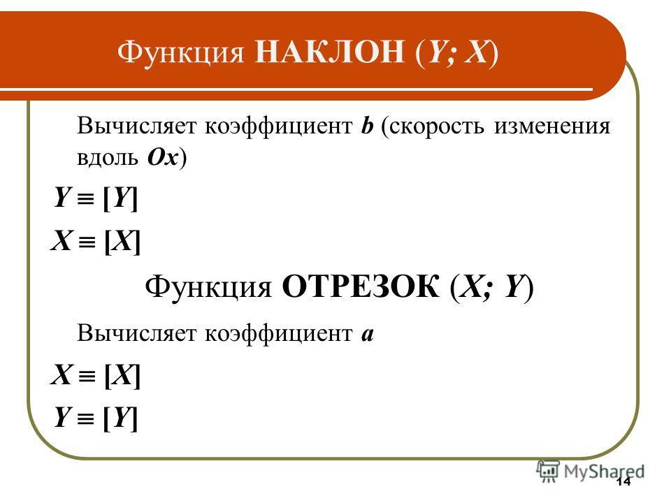 Функция НАКЛОН (Y; X) Вычисляет коэффициент b (скорость изменения вдоль Ox) Y [Y] X [X] Функция ОТРЕЗОК (X; Y) Вычисляет коэффициент a X [X] Y [Y] 14