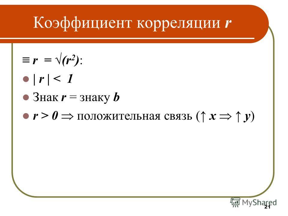 21 r = (r 2 ): | r | < 1 Знак r = знаку b r > 0 положительная связь ( x y) Коэффициент корреляции r