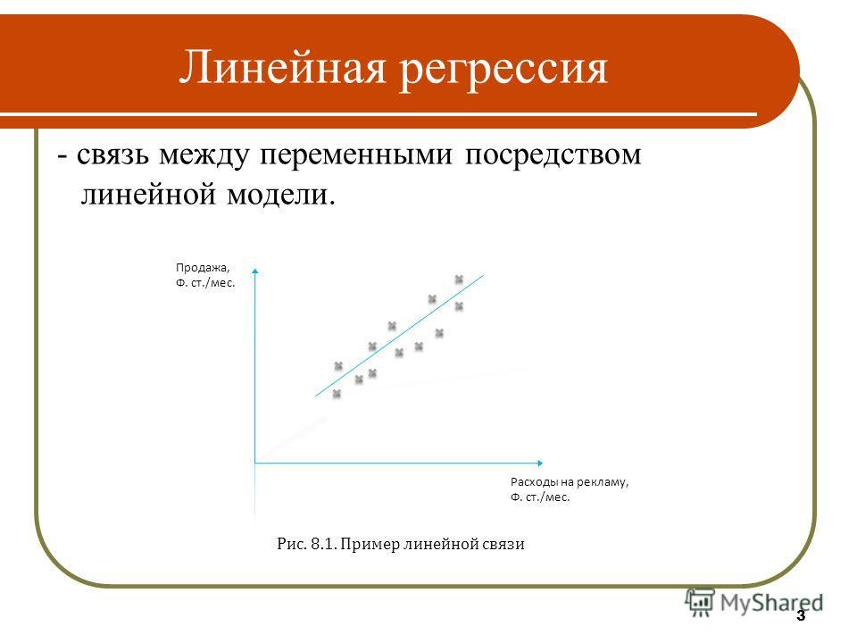 3 Линейная регрессия - связь между переменными посредством линейной модели. Продажа, Ф. ст./мес. Расходы на рекламу, Ф. ст./мес. Рис. 8.1. Пример линейной связи