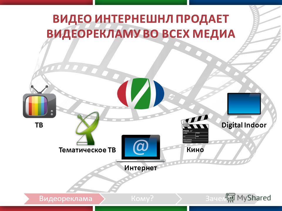 ТВ Тематическое ТВ Digital Indoor Кино Интернет ВидеорекламаКому?Зачем?