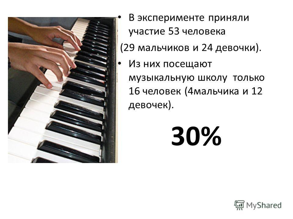 В эксперименте приняли участие 53 человека (29 мальчиков и 24 девочки). Из них посещают музыкальную школу только 16 человек (4мальчика и 12 девочек). 30%