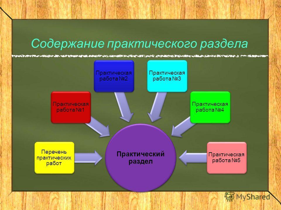 Практический раздел Перечень практических работ Практическая работа 1 Практическая работа 2 Практическая работа 3 Практическая работа 4 Практическая работа 5 Содержание практического раздела