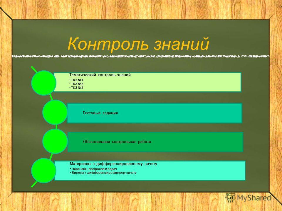 Тематический контроль знаний ТКЗ 1 ТКЗ 2 ТКЗ 3 Тестовые задания Обязательная контрольная работа Материалы к дифференцированному зачету Перечень вопросов и задач Билеты к дифференцированному зачету Контроль знаний