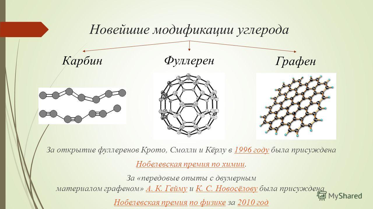 Новейшие модификации углерода За открытие фуллеренов Крото, Смолли и Кёрлу в 1996 году была присуждена1996 году Нобелевская премия по химииНобелевская премия по химии. За «передовые опыты с двумерным материалом графеном» А. К. Гейму и К. С. Новосёлов