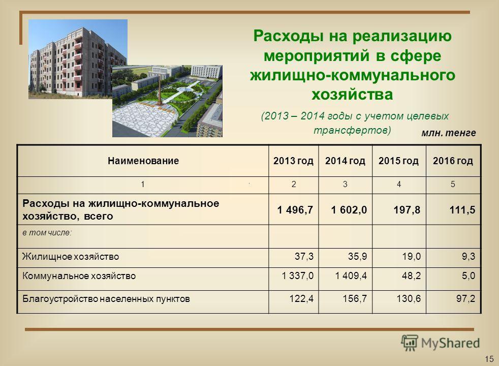 Расходы на жилищно-коммунальное хозяйство, транспорт и бюджет развития Жилищно-коммунальное хозяйство Транспорт и коммуникации Бюджет развития 14