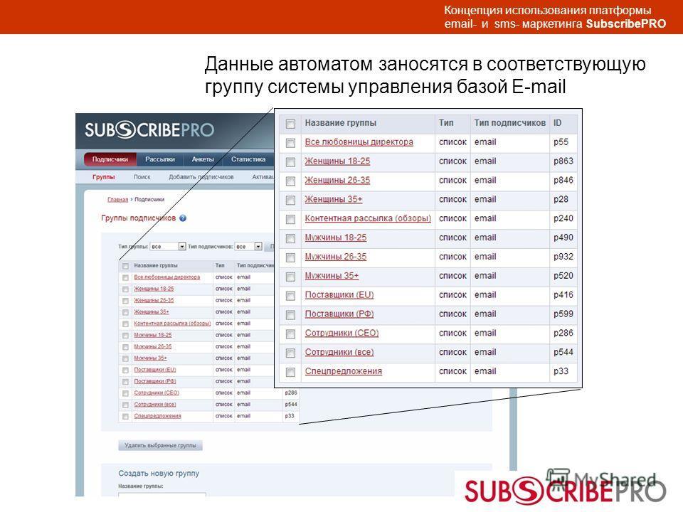 Данные автоматом заносятся в соответствующую группу системы управления базой E-mail Концепция использования платформы email- и sms- маркетинга SubscribePRO