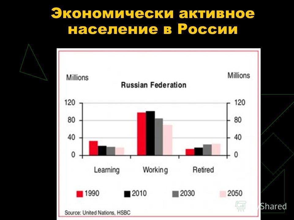 Экономически активное население в России