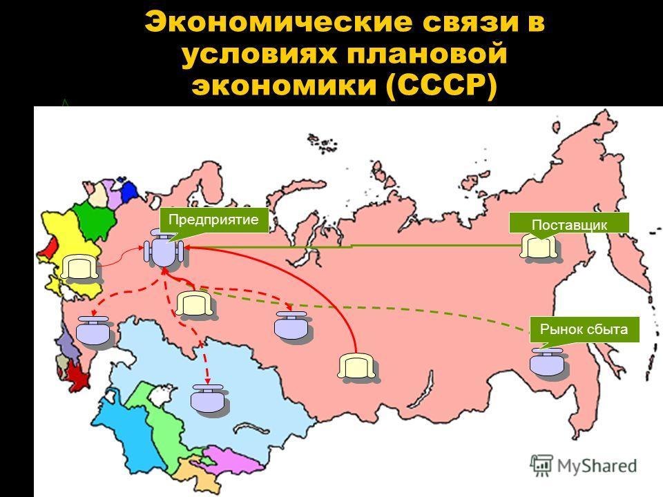 Экономические связи в условиях плановой экономики (СССР) Предприятие Поставщик Рынок сбыта