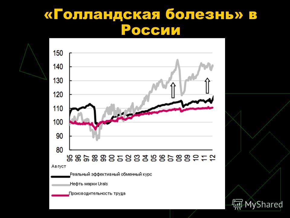 «Голландская болезнь» в России