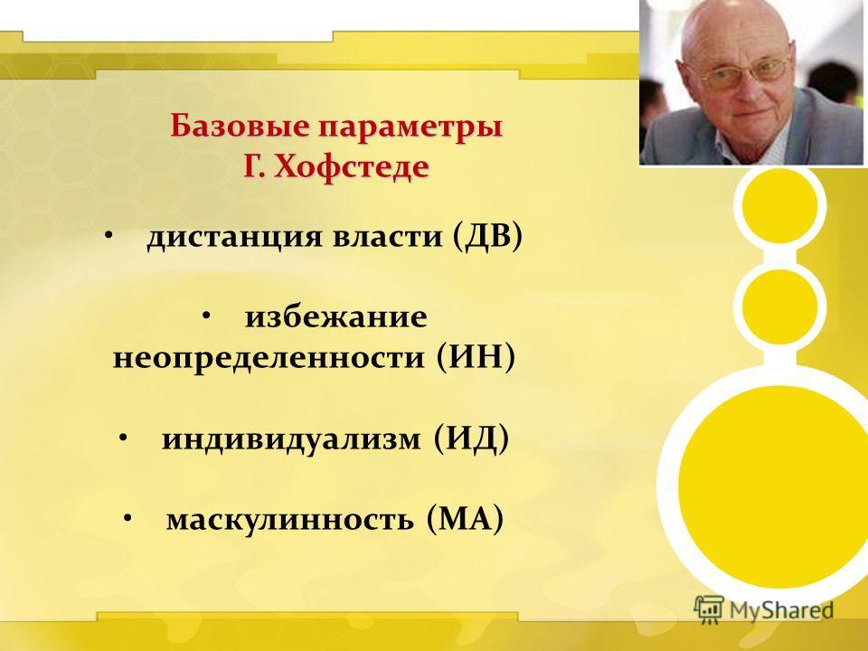 Базовые параметры Г. Хофстеде дистанция власти (ДВ) избежание неопределенности (ИН) индивидуализм (ИД) маскулинность (МА)