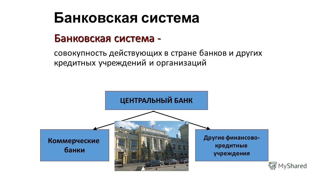 Банковская система Банковская система - совокупность действующих в стране банков и других кредитных учреждений и организаций ЦЕНТРАЛЬНЫЙ БАНК Коммерческие банки Другие финансово- кредитные учреждения