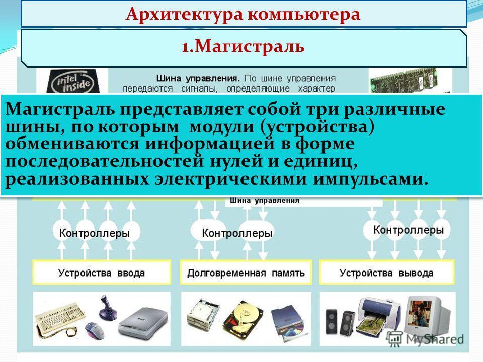 Магистраль представляет собой три различные шины, по которым модули (устройства) обмениваются информацией в форме последовательностей нулей и единиц, реализованных электрическими импульсами. 1.Магистраль Архитектура компьютера