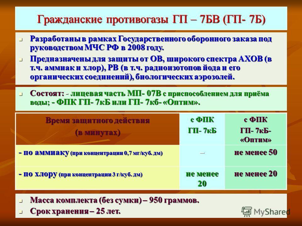 Гражданские противогазы ГП – 7БВ (ГП- 7Б) Разработаны в рамках Государственного оборонного заказа под руководством МЧС РФ в 2008 году. Разработаны в рамках Государственного оборонного заказа под руководством МЧС РФ в 2008 году. Предназначены для защи