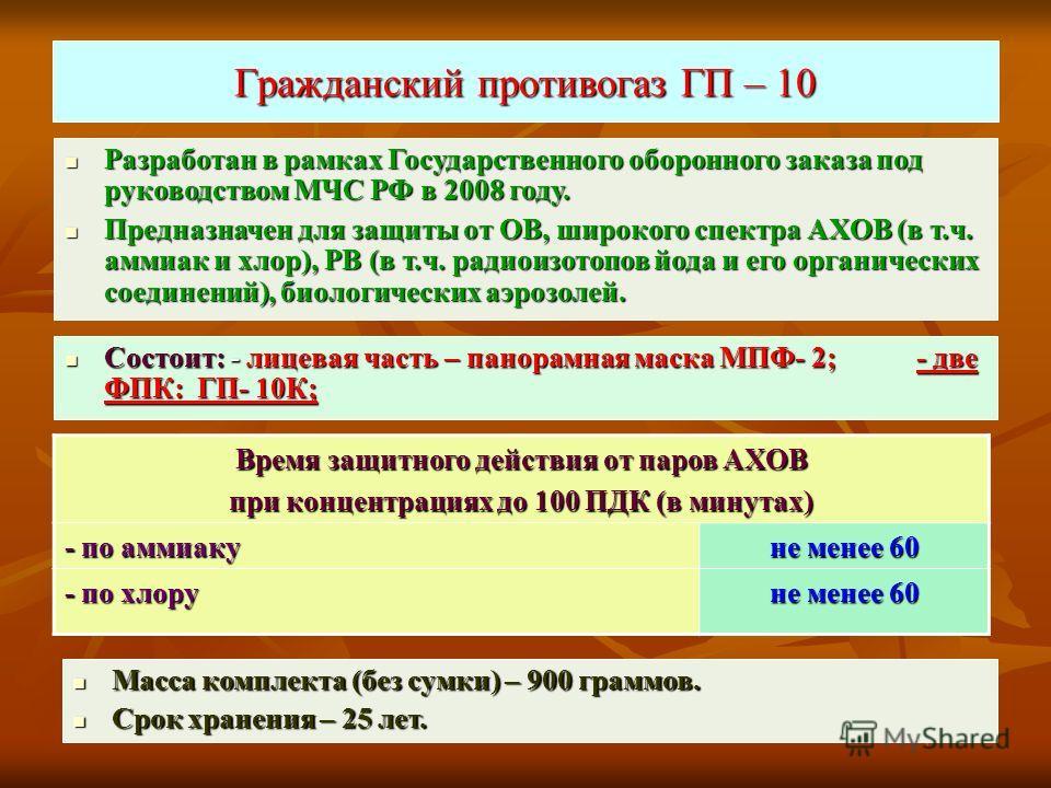 Гражданский противогаз ГП – 10 Разработан в рамках Государственного оборонного заказа под руководством МЧС РФ в 2008 году. Разработан в рамках Государственного оборонного заказа под руководством МЧС РФ в 2008 году. Предназначен для защиты от ОВ, широ