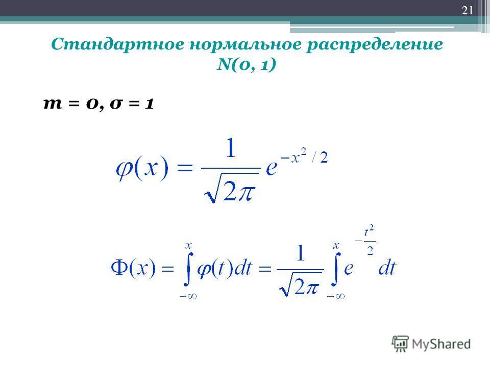 Стандартное нормальное распределение N(0, 1) m = 0, σ = 1 21