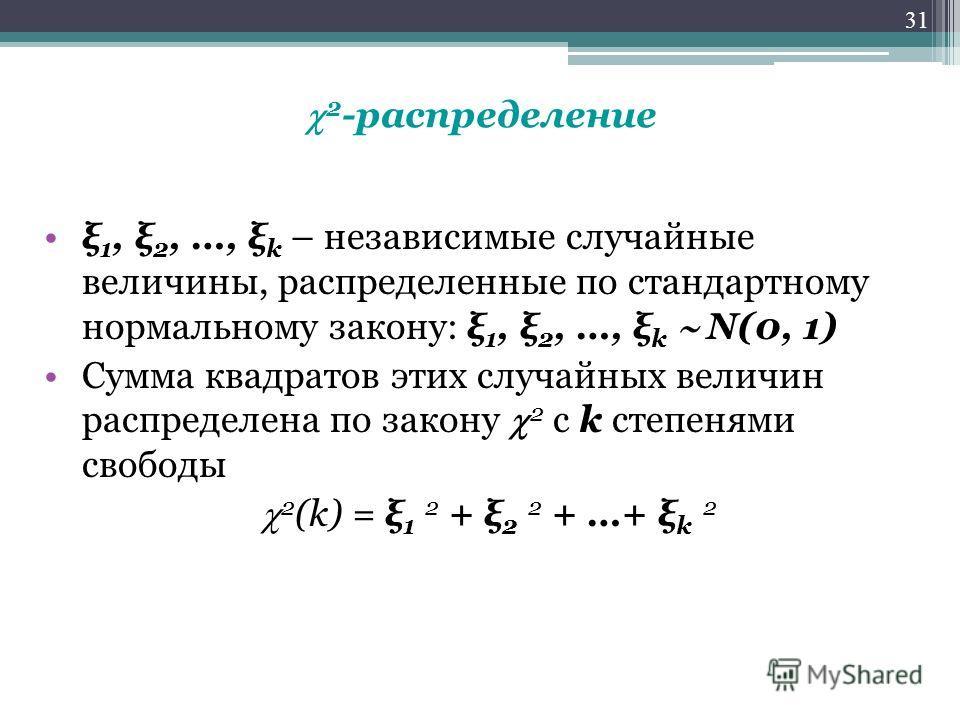 2 -распределение ξ 1, ξ 2, …, ξ k – независимые случайные величины, распределенные по стандартному нормальному закону: ξ 1, ξ 2, …, ξ k N(0, 1) Сумма квадратов этих случайных величин распределена по закону 2 с k степенями свободы 2 (k) = ξ 1 2 + ξ 2