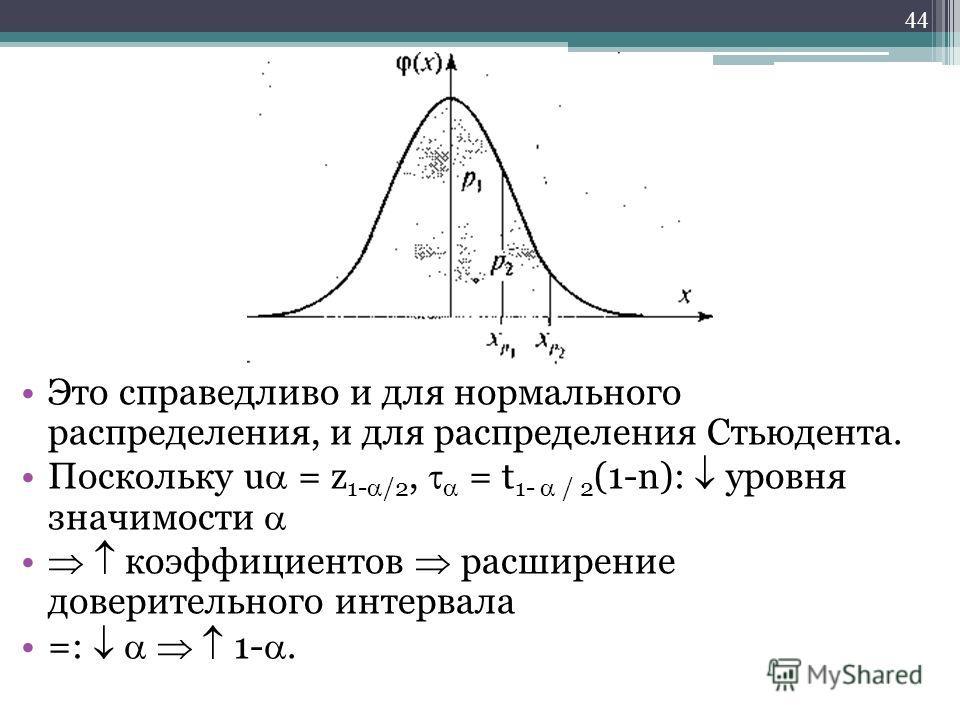 Это справедливо и для нормального распределения, и для распределения Стьюдента. Поскольку u = z 1- /2, = t 1- / 2 (1-n): уровня значимости коэффициентов расширение доверительного интервала =: 1-. 44