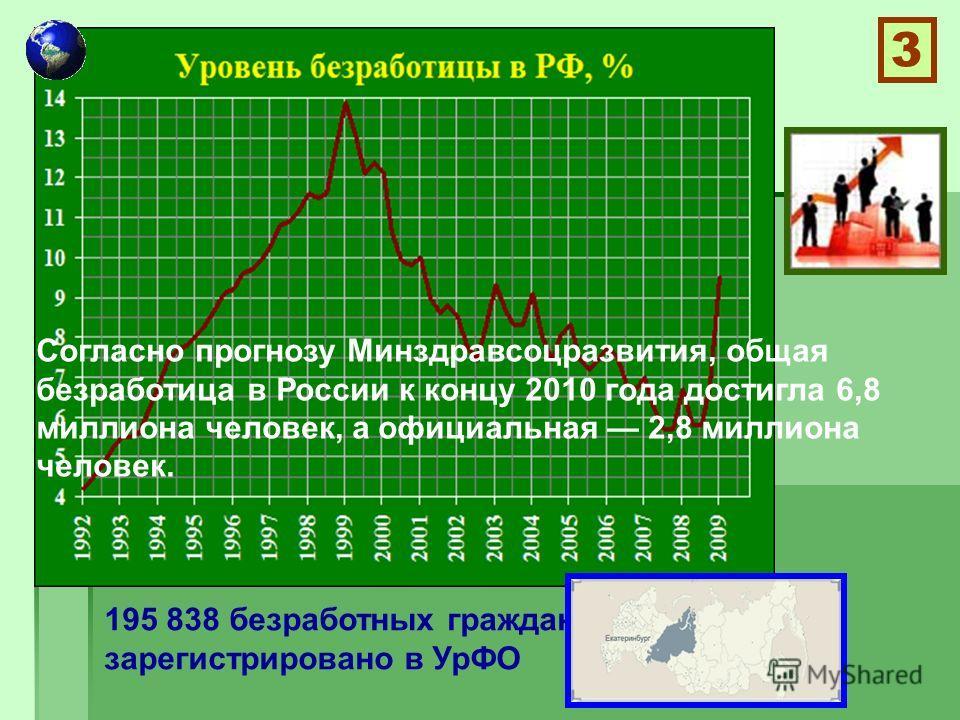 Согласно прогнозу Минздравсоцразвития, общая безработица в России к концу 2010 года достигла 6,8 миллиона человек, а официальная 2,8 миллиона человек. 3 195 838 безработных граждан зарегистрировано в УрФО