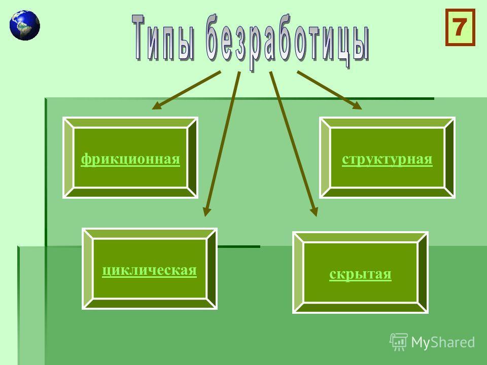 фрикционнаяструктурная циклическая скрытая 7