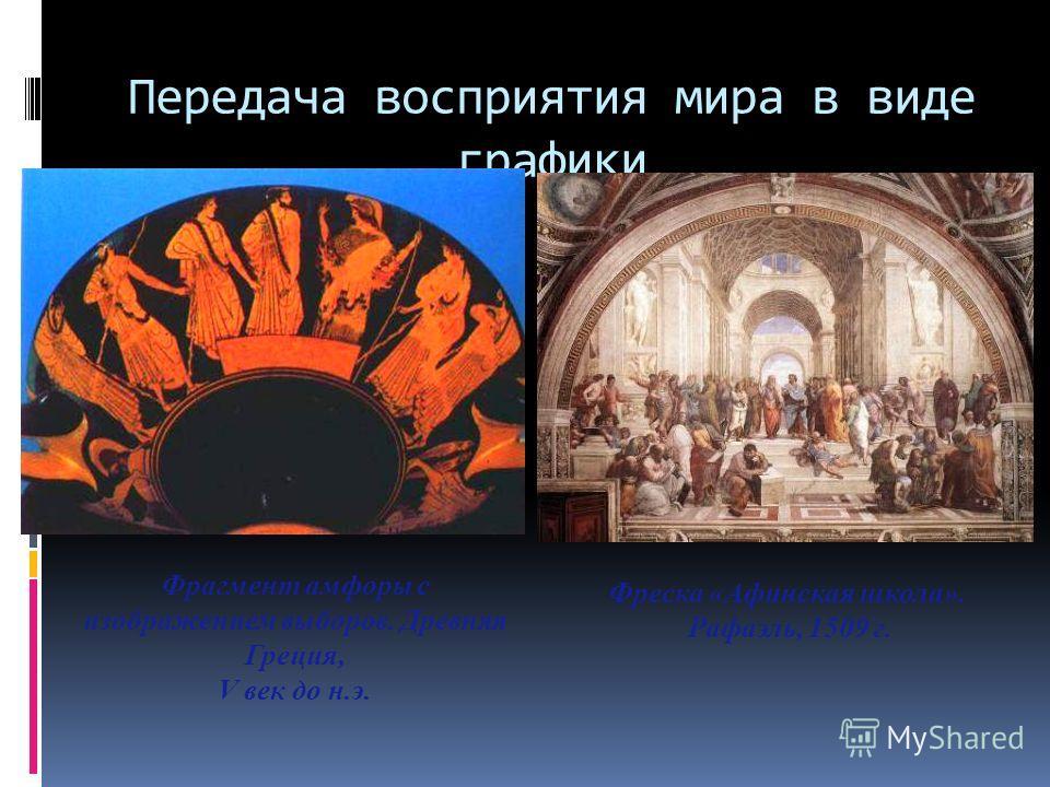 Передача восприятия мира в виде графики Фрагмент амфоры с изображением выборов. Древняя Греция, V век до н.э. Фреска «Афинская школа». Рафаэль, 1509 г.