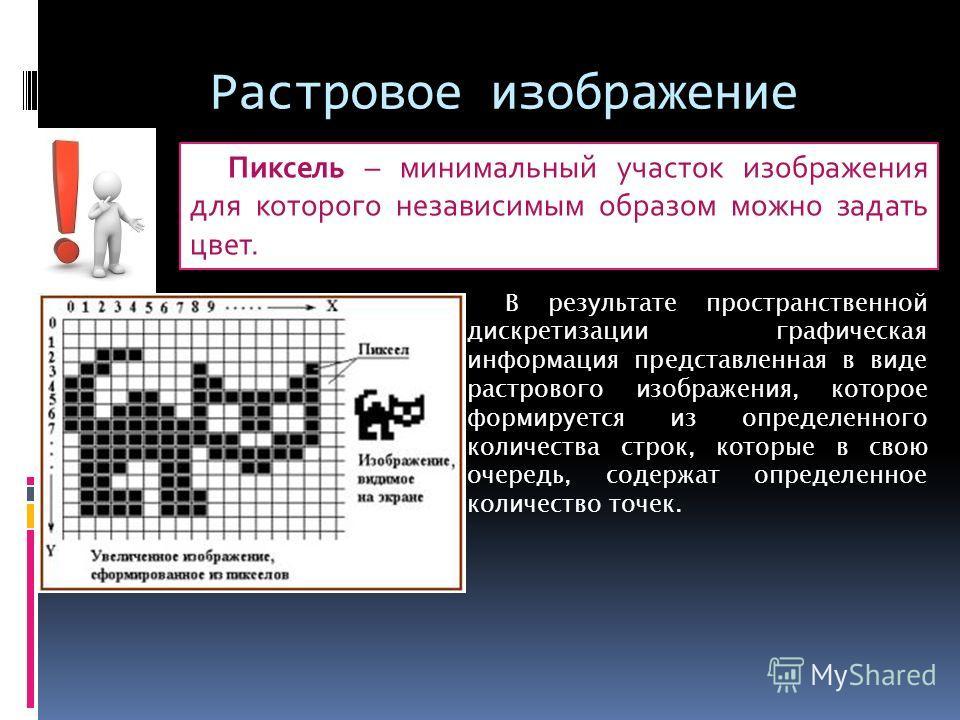 Растровое изображение Пиксель – минимальный участок изображения для которого независимым образом можно задать цвет. В результате пространственной дискретизации графическая информация представленная в виде растрового изображения, которое формируется и