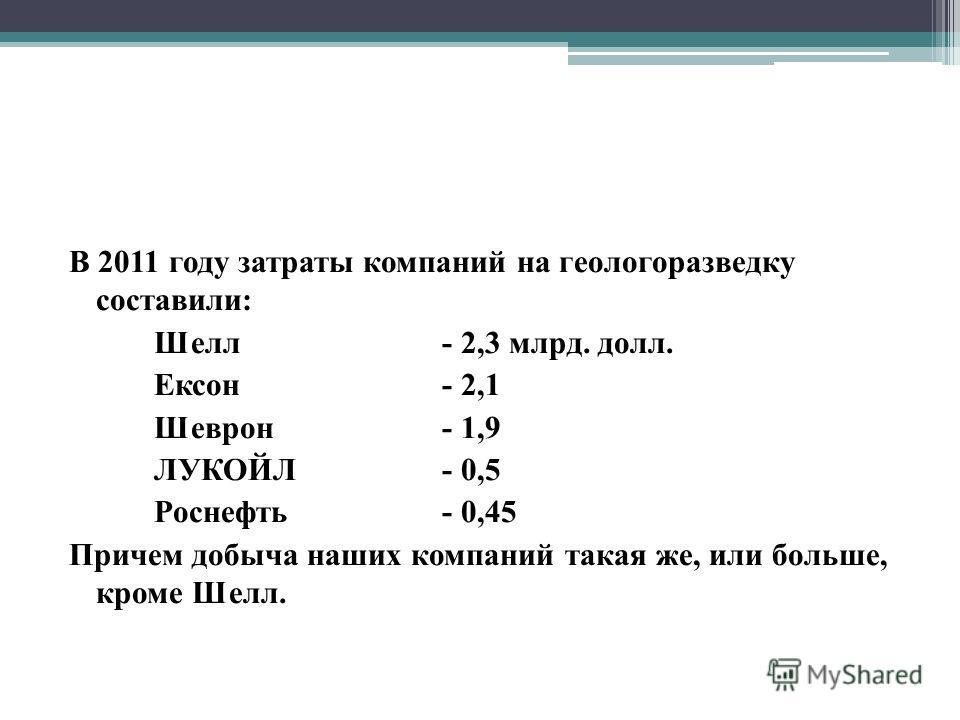 В 2011 году затраты компаний на геологоразведку составили: Шелл- 2,3 млрд. долл. Ексон- 2,1 Шеврон- 1,9 ЛУКОЙЛ- 0,5 Роснефть- 0,45 Причем добыча наших компаний такая же, или больше, кроме Шелл.
