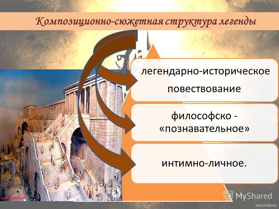 Композиционно-сюжетная структура легенды легендарно-историческое повествование философско - «познавательное» интимно-личное.