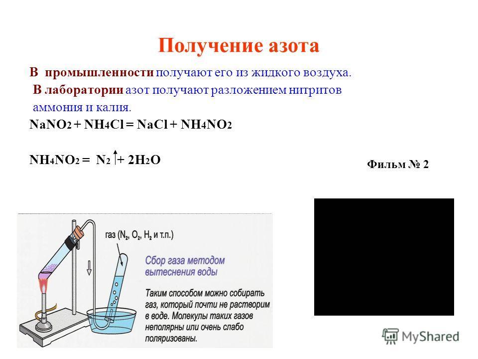 Шнякина О.В. Получение азота В промышленности получают его из жидкого воздуха. В лаборатории азот получают разложением нитритов аммония и калия. NaNO 2 + NH 4 Cl = NaCl + NH 4 NO 2 NH 4 NO 2 = N 2 + 2H 2 O Фильм 2